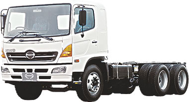 Camion Hino FM1J serie 500
